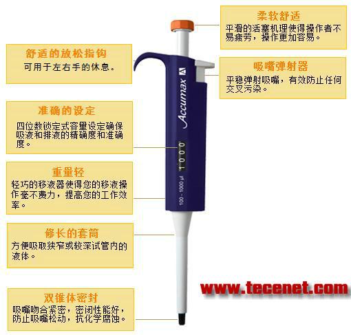 Accumax A 移液器