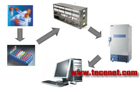 医学临床标本管理系统