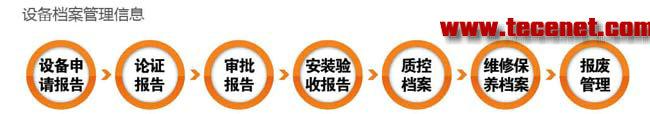 设备科信息管理系统
