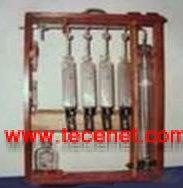1902(491 四管)奥氏气体分析仪