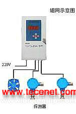 氢气报警系统、六氟化硫气体报警系统