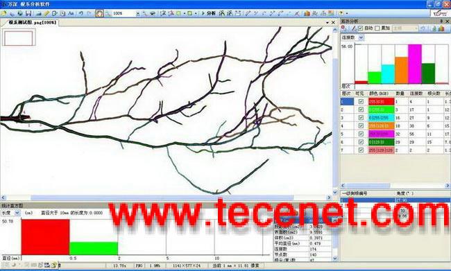 植物根系分析系统根系生长监测系统