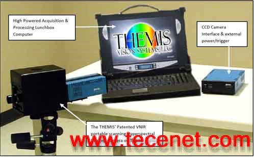 高光谱图像分析系统